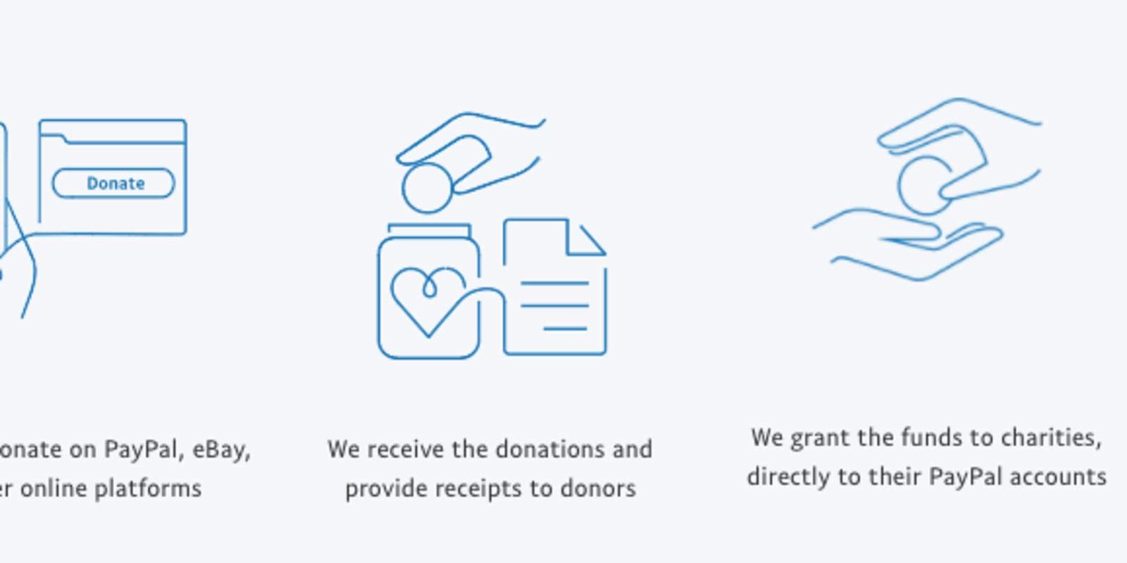 PayPal Giving